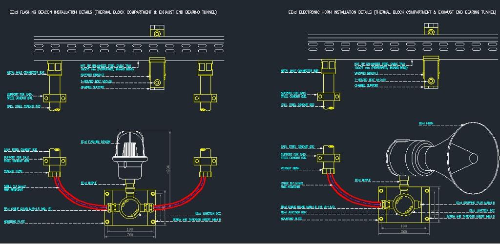 sistemi di spegnimento antincendio