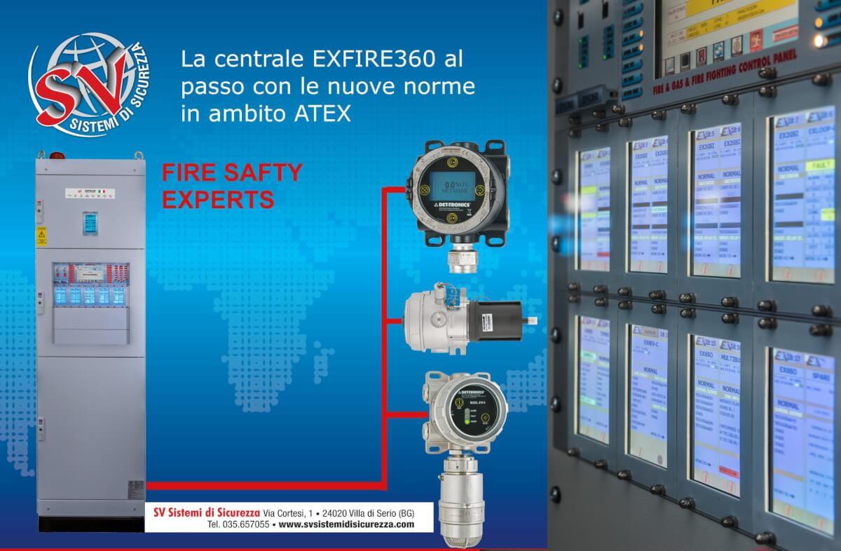 EXFIRE360 ATEX